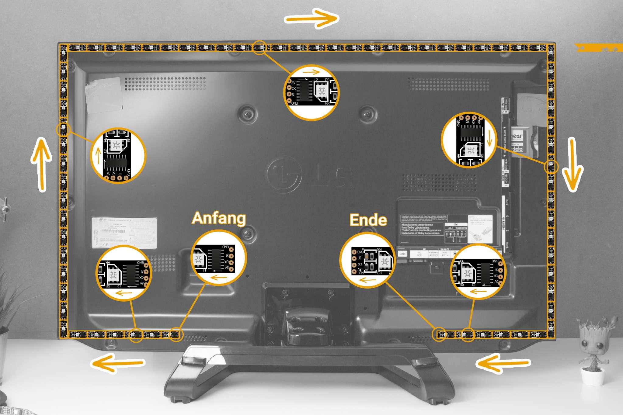 Ambilight Projekt - LED Streifen Laufrichtung