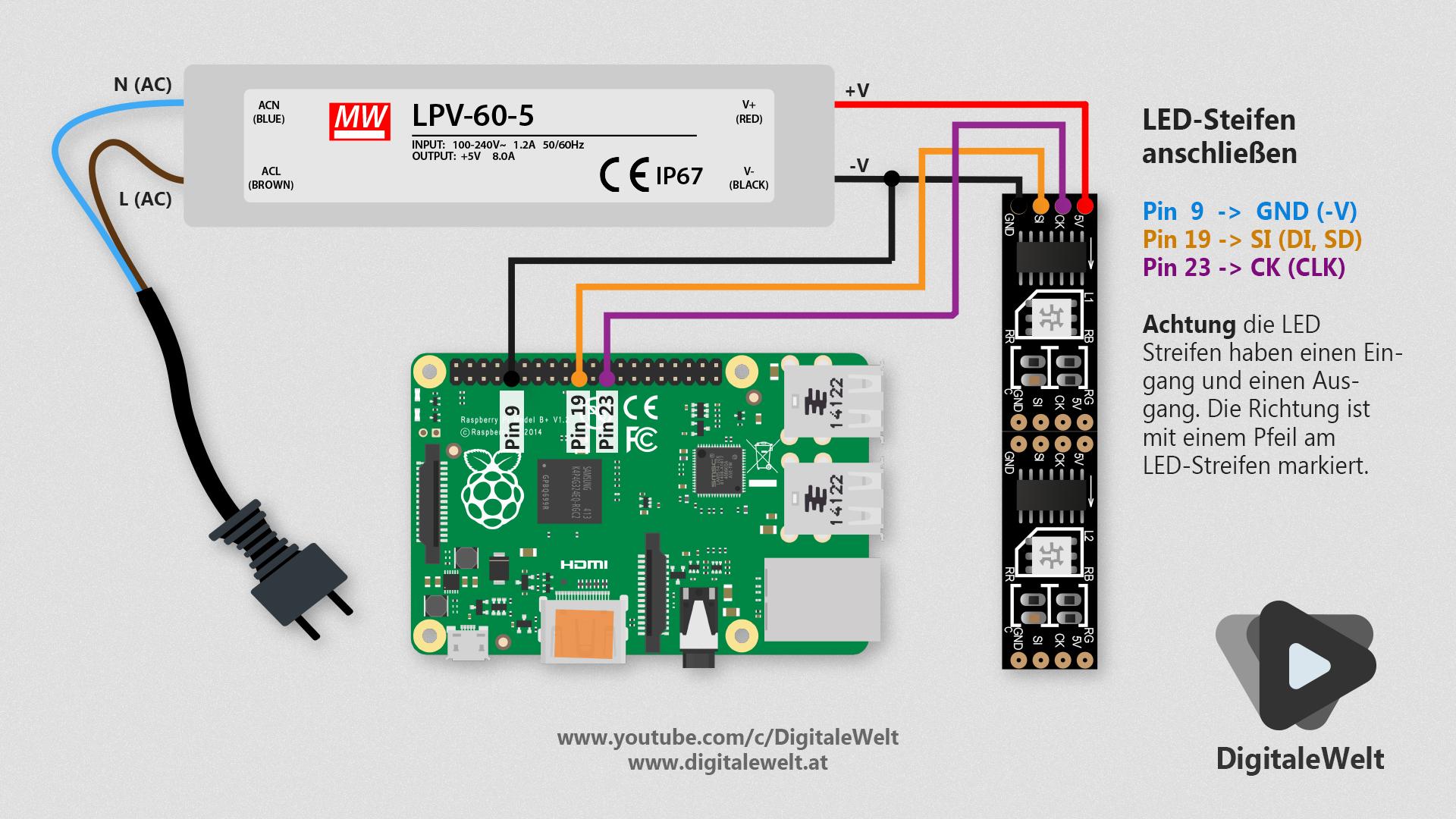 Ambilight Projekt - Verkabelung LED Netzteil - Digitale Welt