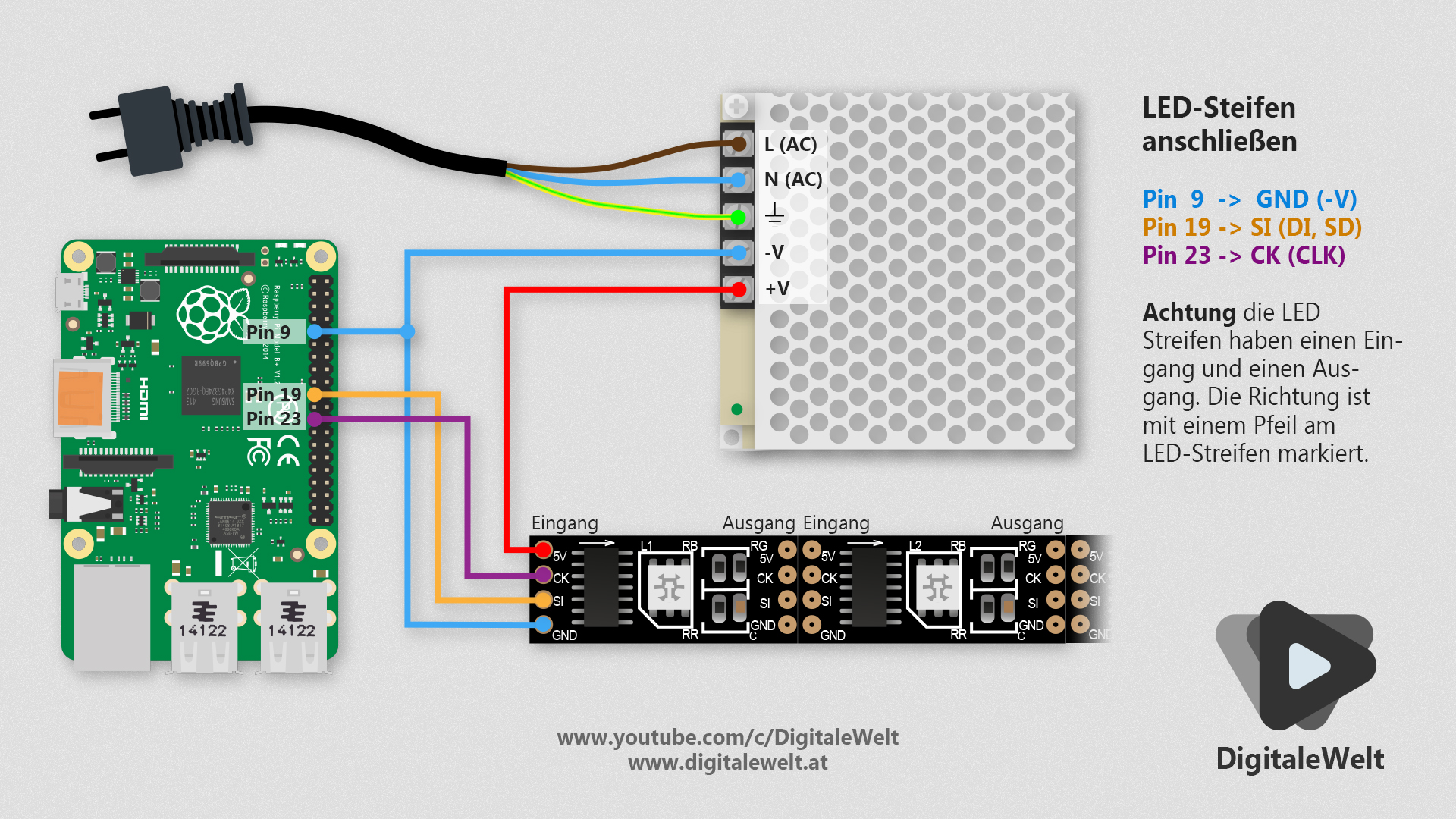 Ambilight Projekt - Verkabelung Strom - Digitale Welt