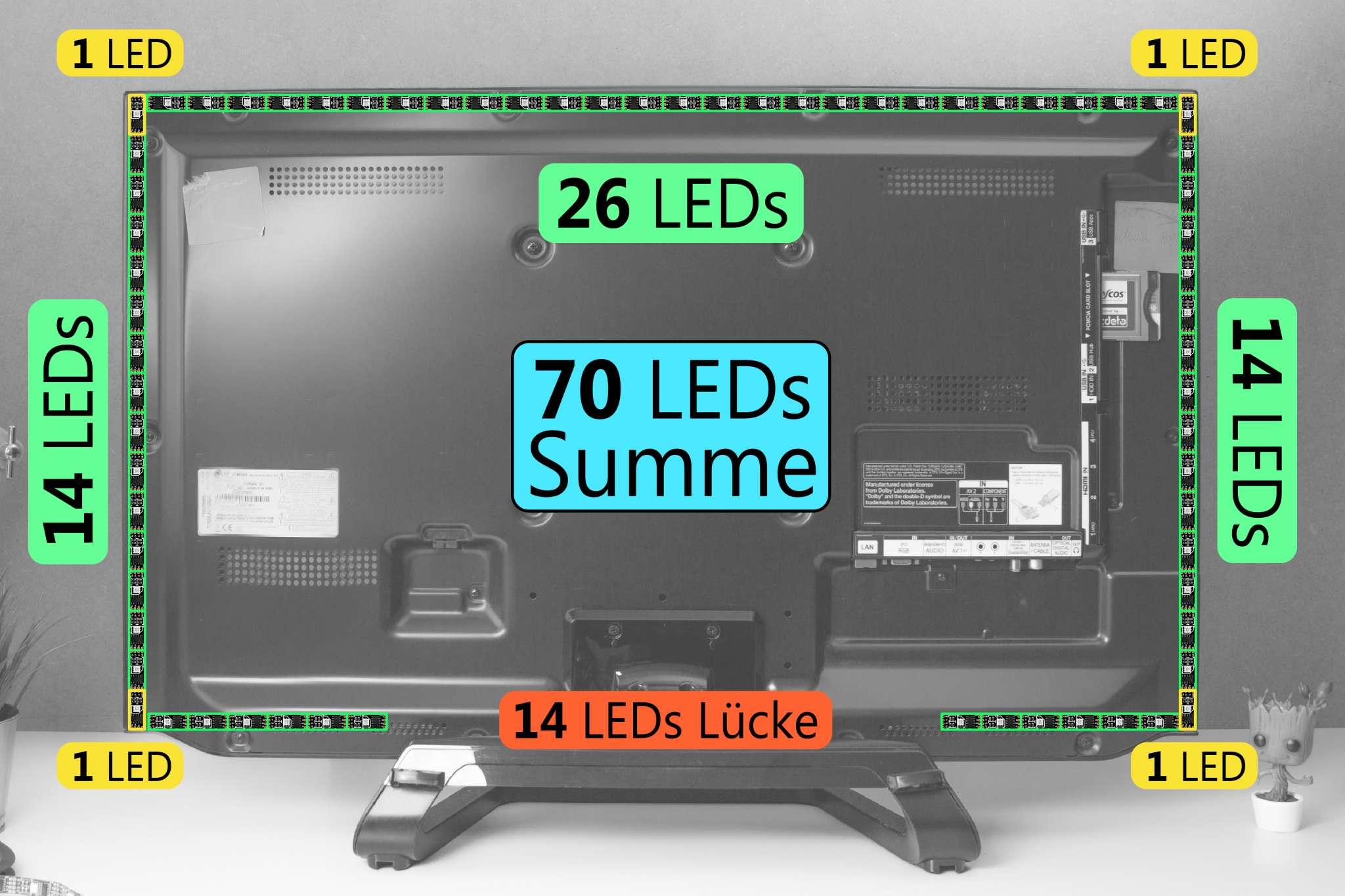 Ambilight Projekt - LEDs zählen