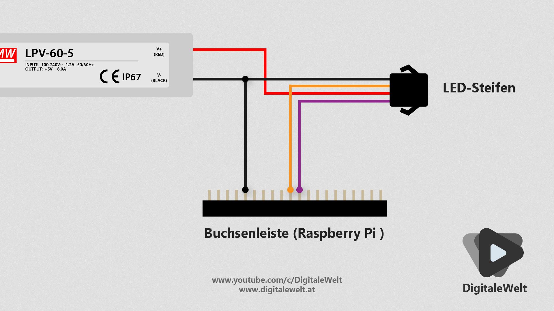 Ambilight Projekt - Raspberry Pi Buchsenleiten Adapter