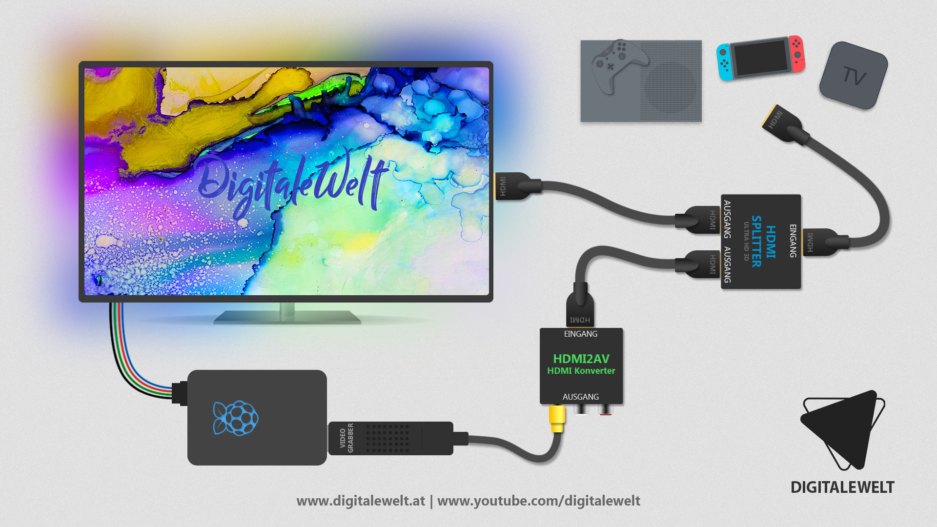 Raspberry-Pi-Ambilight-Projekt-Verkabelung-HDMI-Quelle