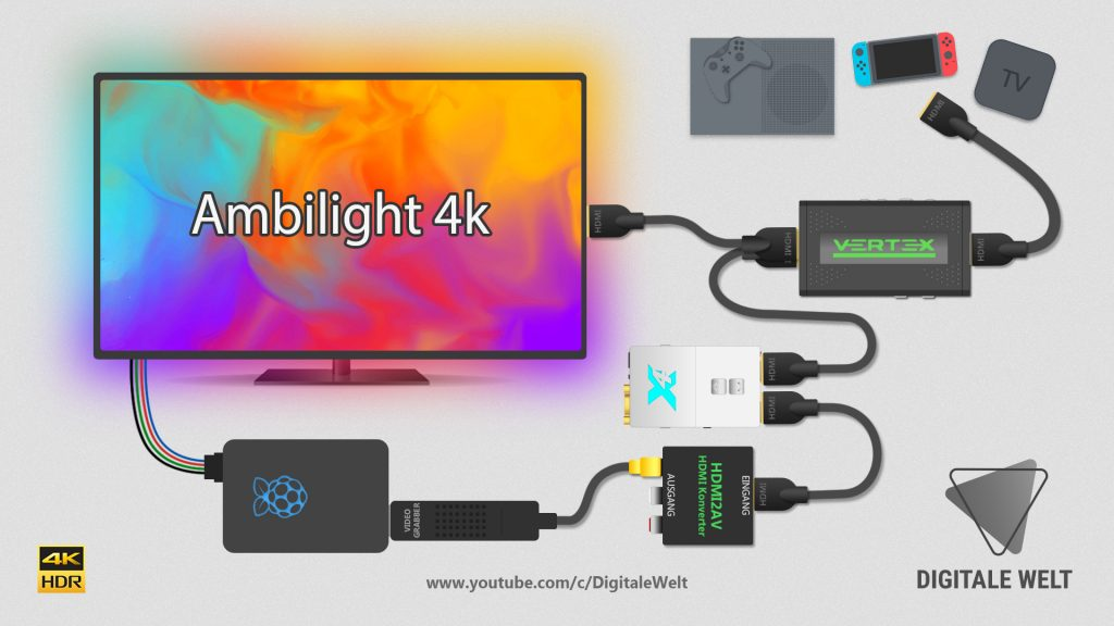 Ambilight 4k HDR mit dem Raspberry Pi 3 - HDFury VERTEX + X4
