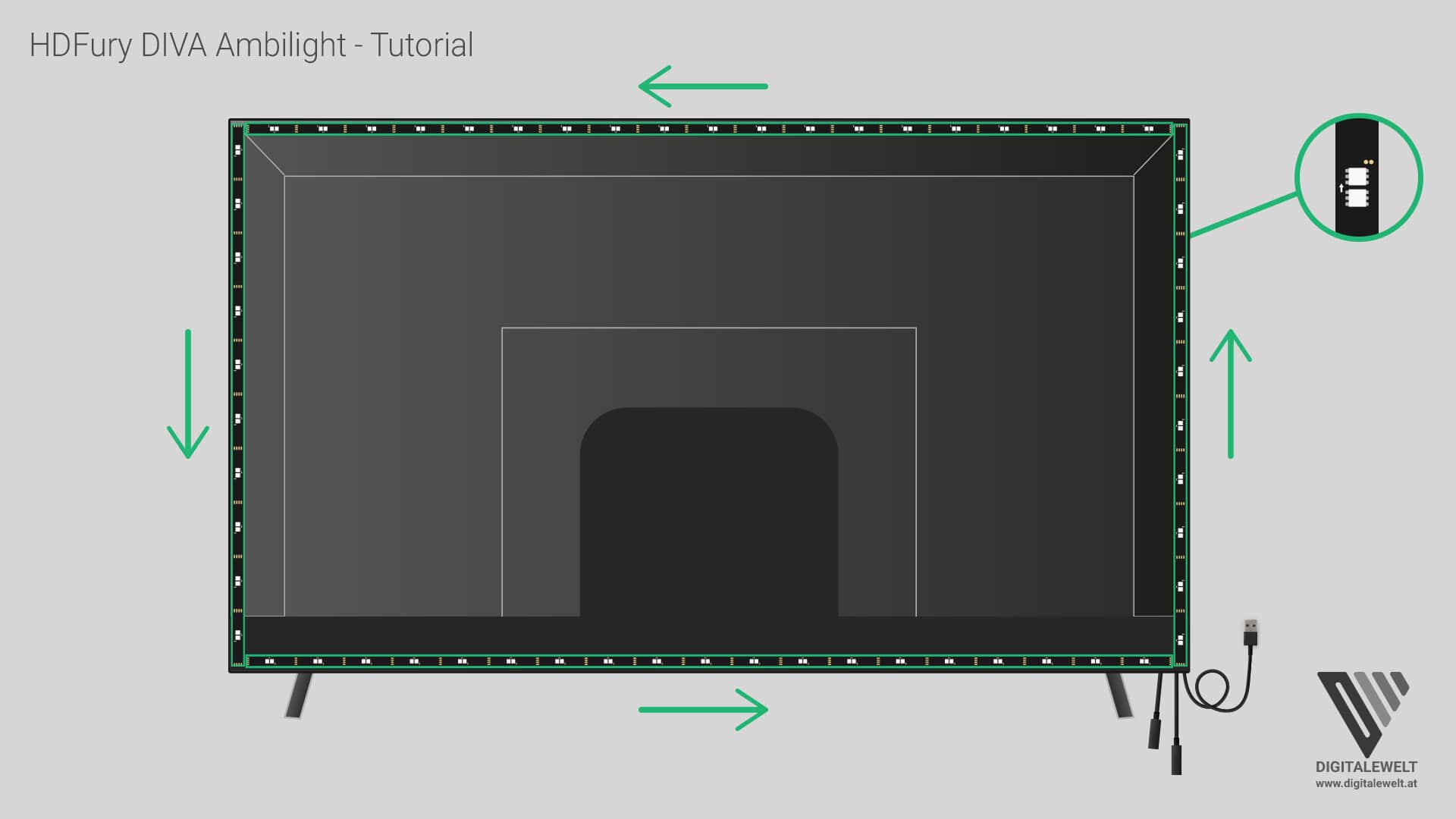 HDFury DIVA Ambilight - Richtung LED-Streifen - digitalewelt.at