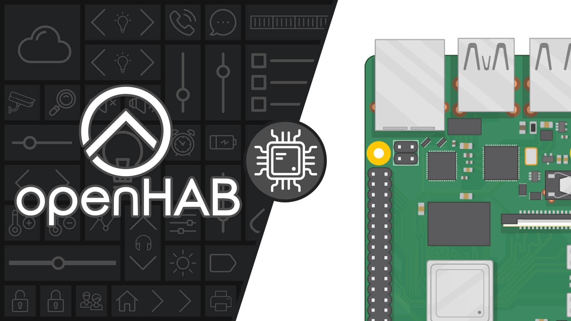 openHAB 2 Systeminfo Binding - digitalewelt.at